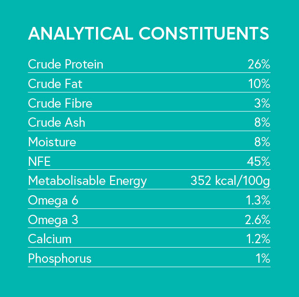 Analytical Constituents - Tuna with Sweet Potato and Broccoli for Adult Dogs