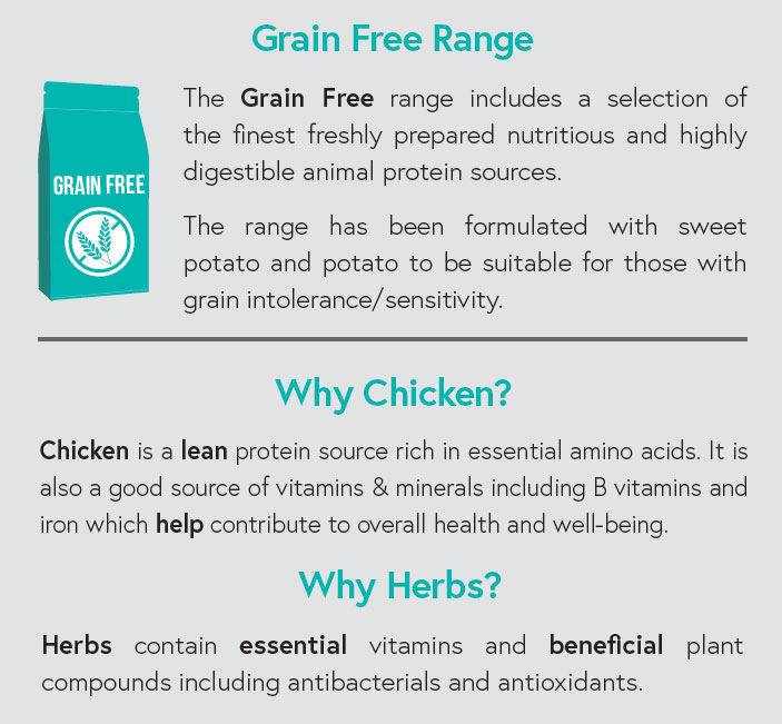 Grain Free - Chicken with Sweet Potato and Herbs for Adult Dogs