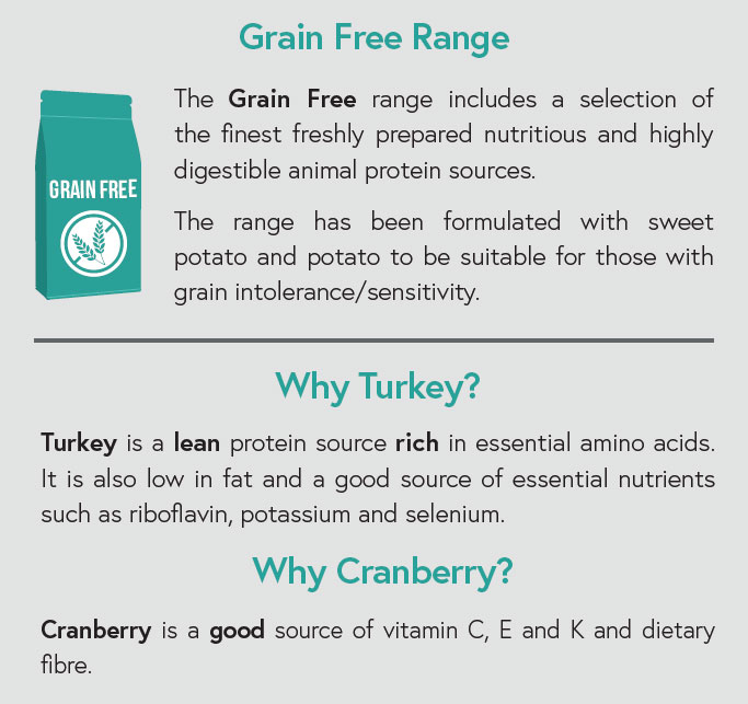 Grain Free - Turkey with Sweet Potato and Cranberry for Overweight Adult Dogs